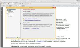 openoffice файл документа блокирован для изменения пользователем